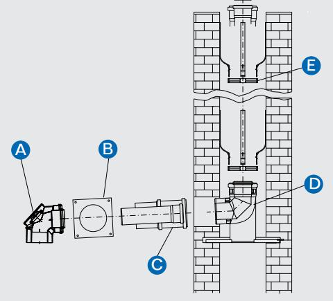 Проектирование дымоходов будерус черчеж дымохода